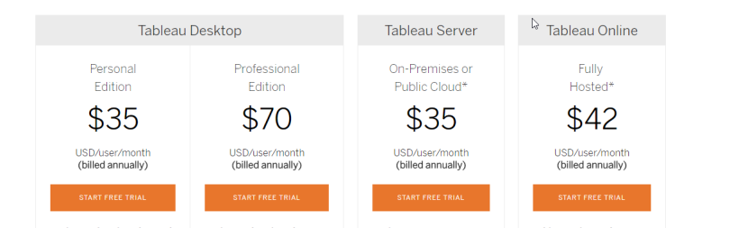 2017-07-24 22_10_04-Pricing _ Tableau Software